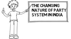 THE CHANGING NATURE OF PARTY SYSTEM IN INDIA /PARTY SYSTEM
