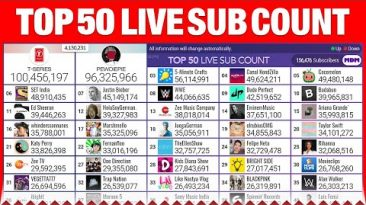Top 50 Youtubers Live Sub Count – PewDiePie VS T-Series & More!