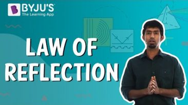 Law of Reflection | Learn with BYJU'S